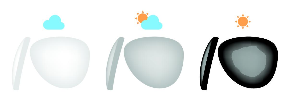 fotochromatické brýlové čočky - ukázka zabarvení v různých situacích