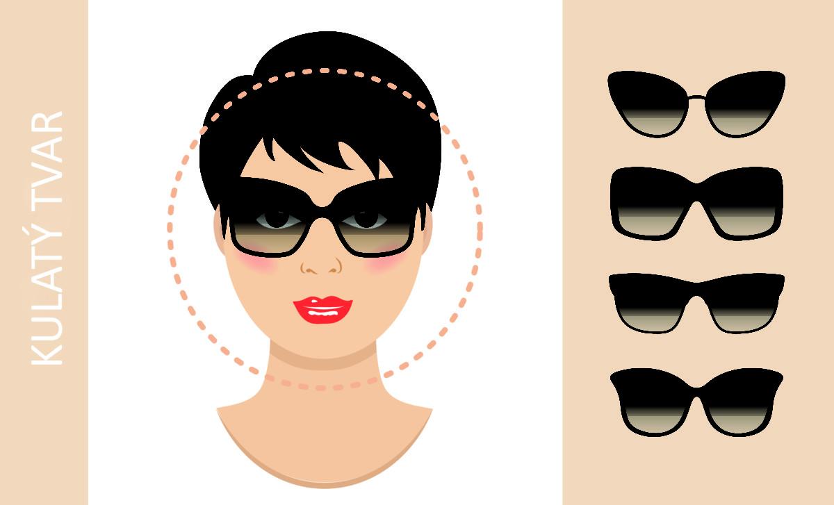 brýle podle tvaru obličeje - kulatý obličej