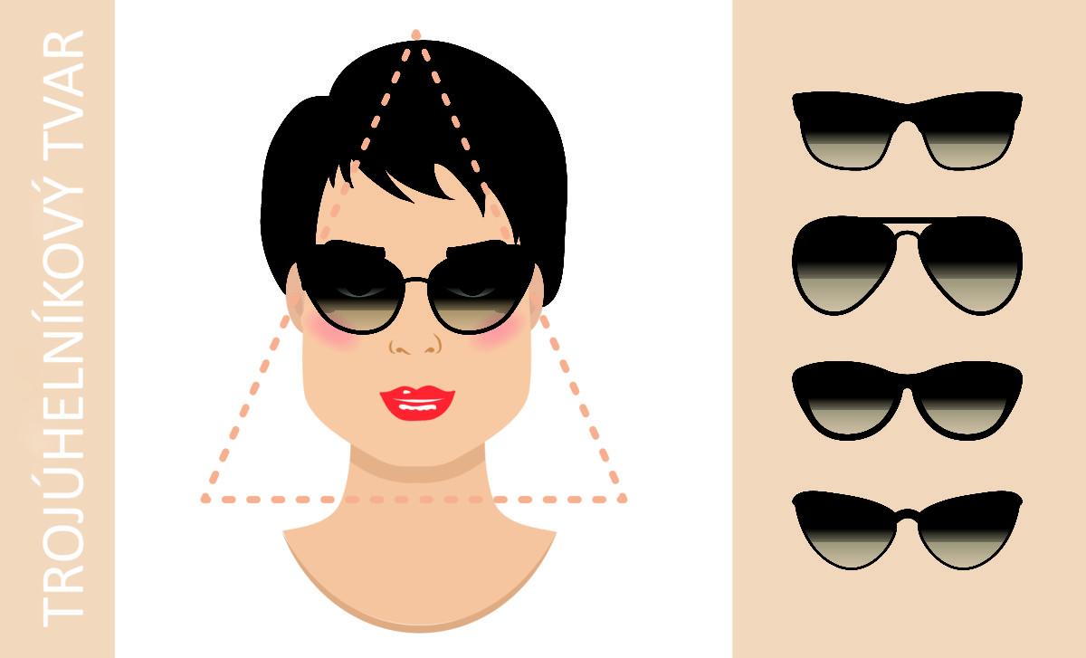 brýle podle tvaru obličeje - trojúhelníkový obličej