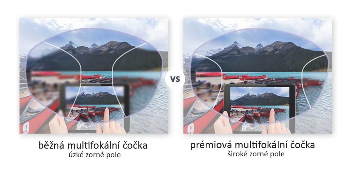 rozdíly 2 kategorií multifokálních čoček